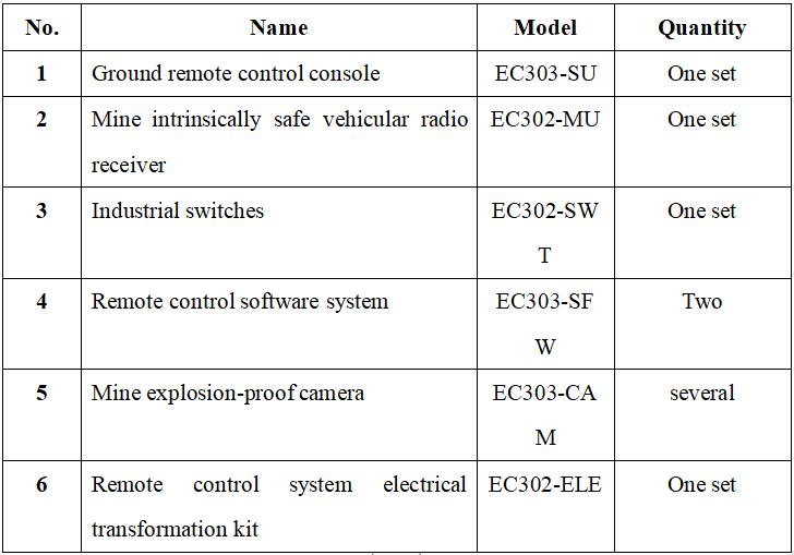 tele-remote-control-main-system-configuration-jpg..jpg